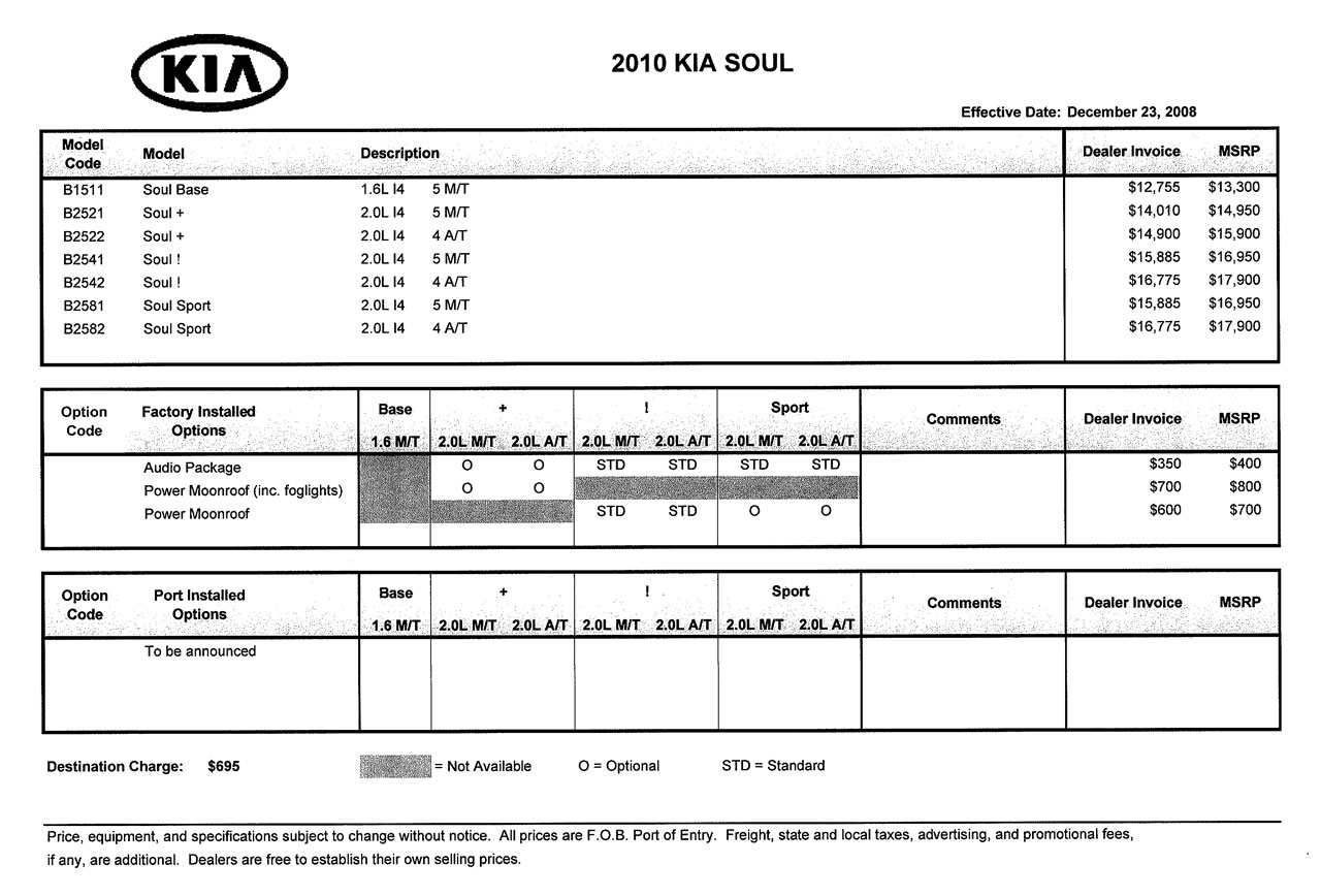 first price kia and car drive redesign soul awd