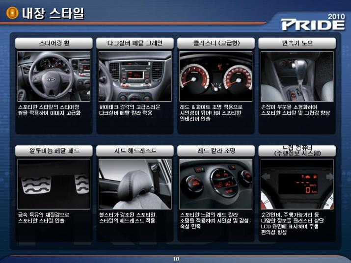 Engine Specifications And Other Details On The 2010 Kia
