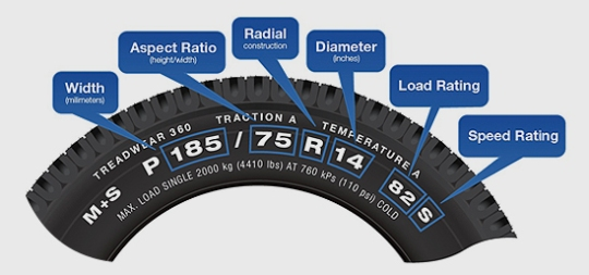 Kia car tire size numbers explained
