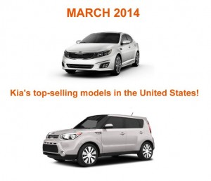 Best-Selling Kia Models In USA