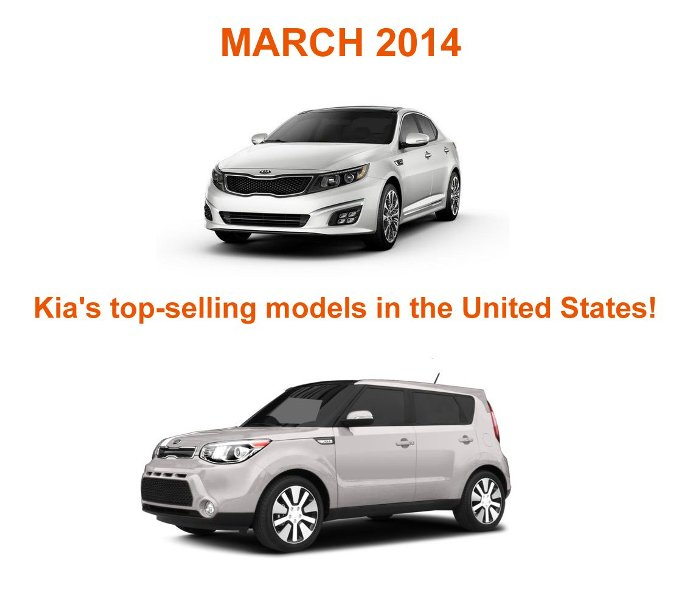 Kia motors america announces march 2014 sales figures for Kia motor company usa
