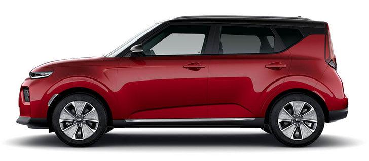 Kia EV sales in U.S.